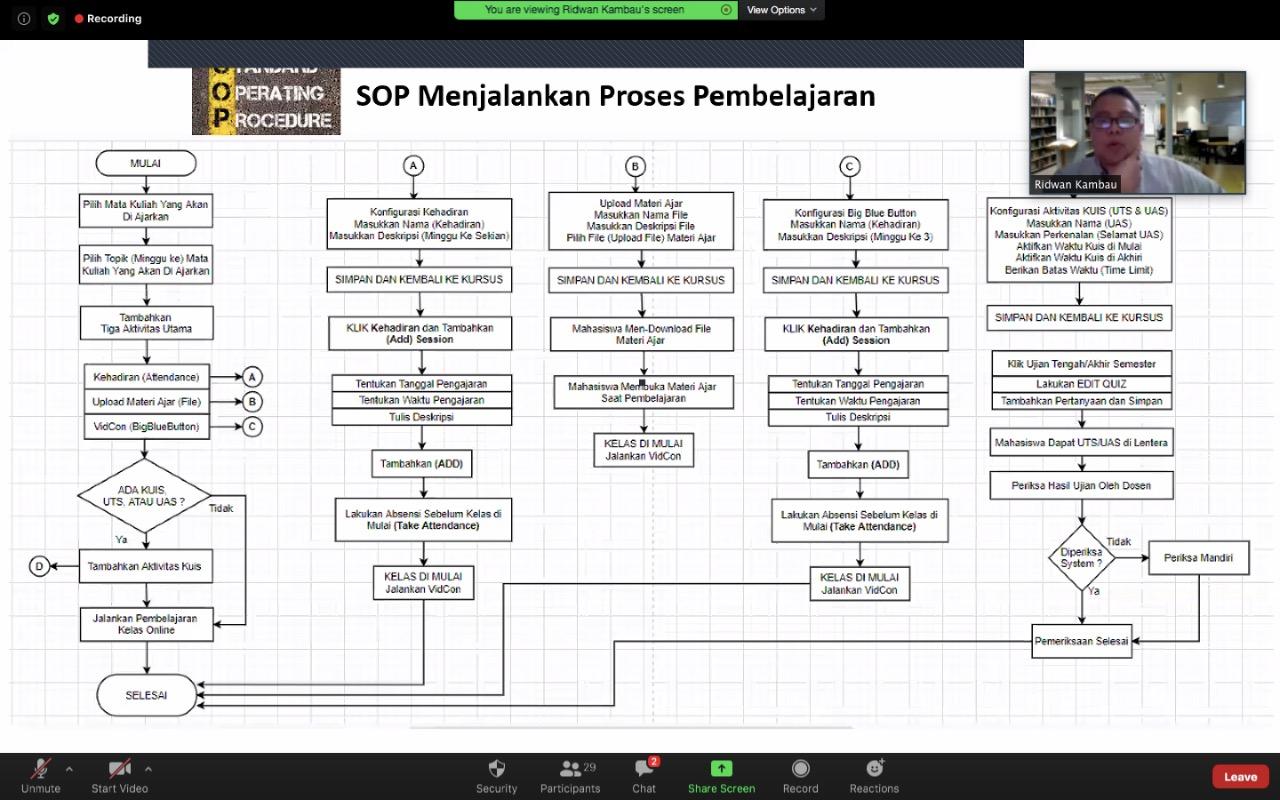Workshop Optimalisasi Penggunaan Lentera Oleh Jurusan Keperawatan UIN ALAUDDIN Makassar